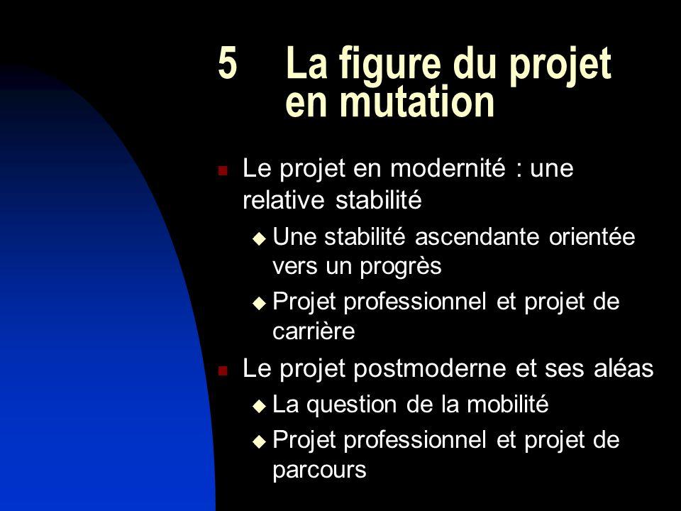 5 La figure du projet en mutation