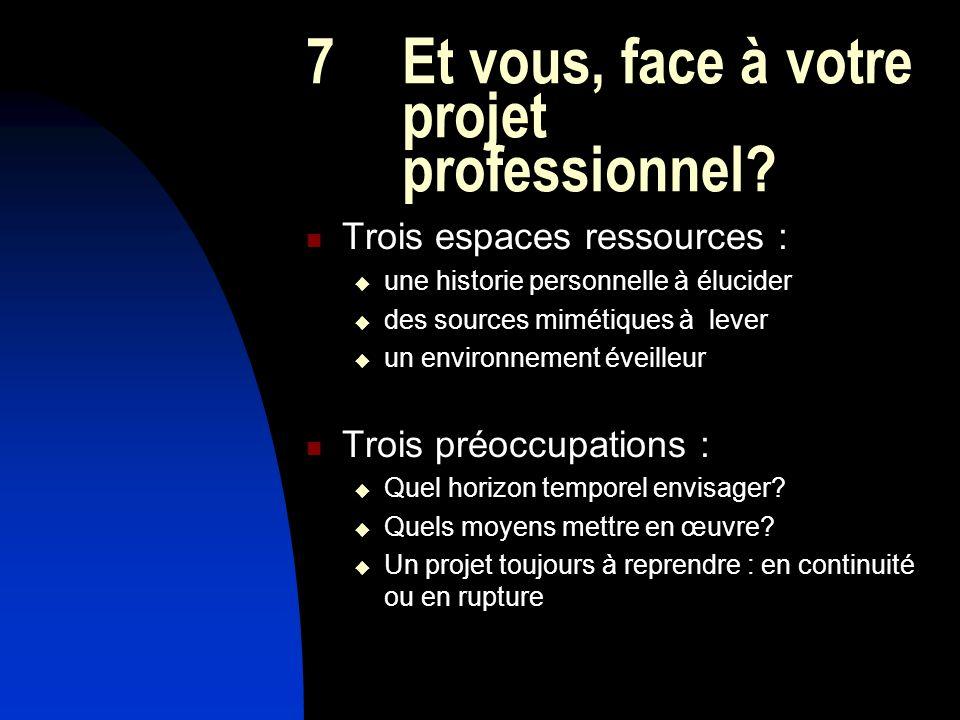 7 Et vous, face à votre projet professionnel