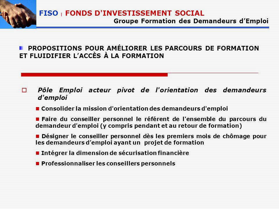 FISO | FONDS D INVESTISSEMENT SOCIAL