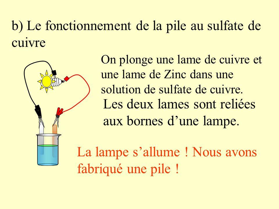 b) Le fonctionnement de la pile au sulfate de cuivre