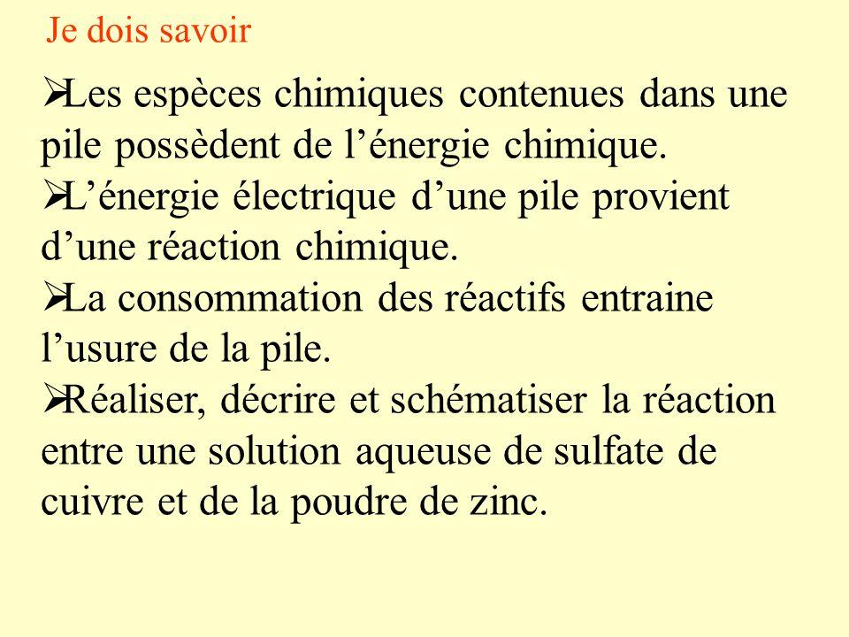 L'énergie électrique d'une pile provient d'une réaction chimique.