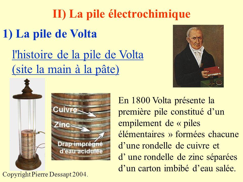 II) La pile électrochimique