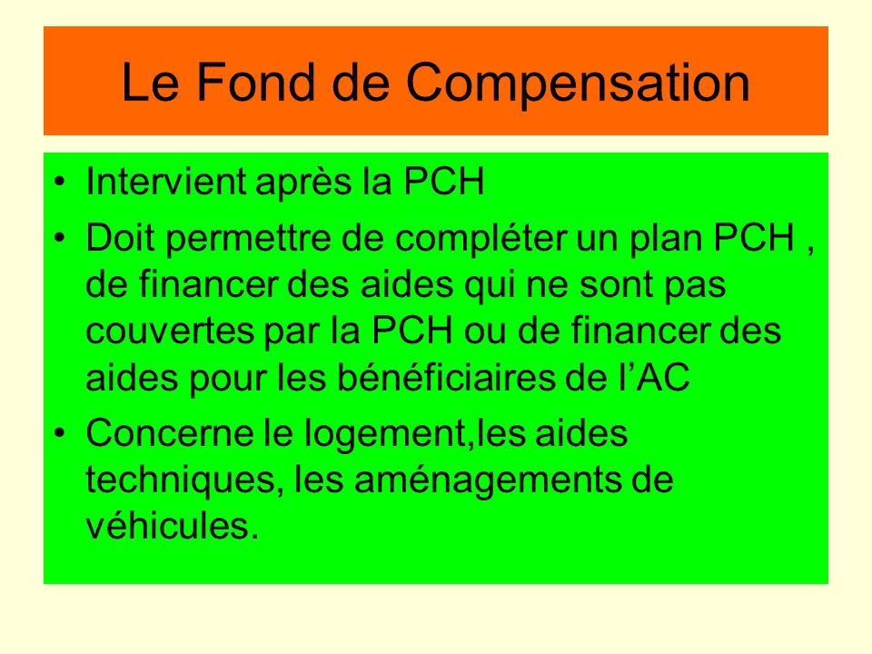 Le Fond de Compensation