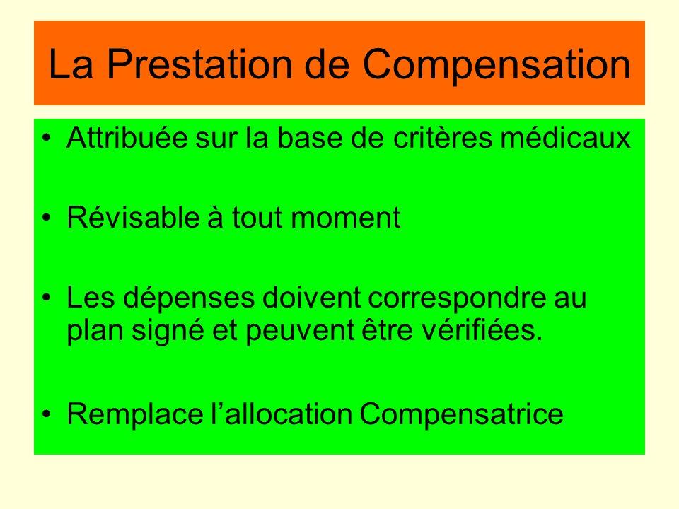 La Prestation de Compensation