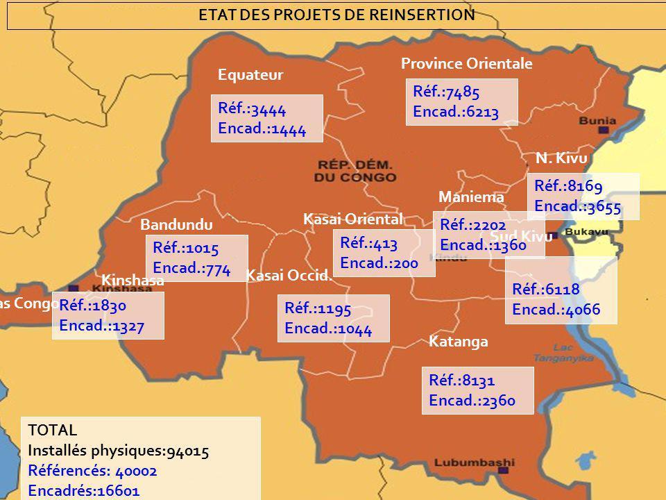 ETAT DES PROJETS DE REINSERTION