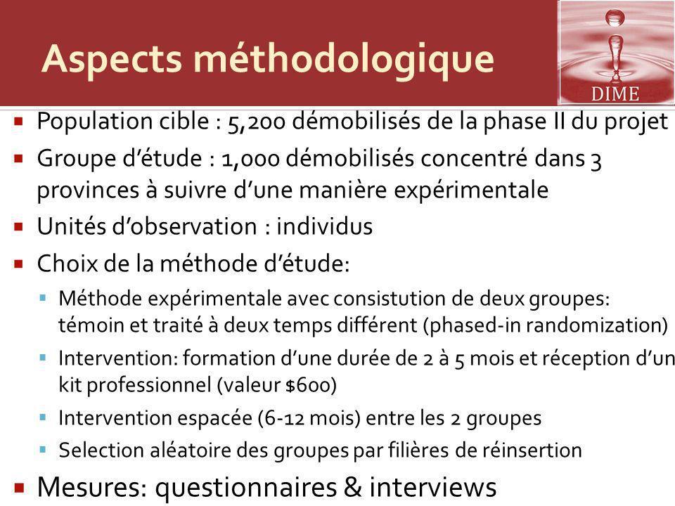 Aspects méthodologique