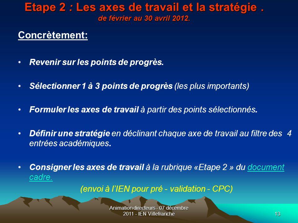 Etape 2 : Les axes de travail et la stratégie