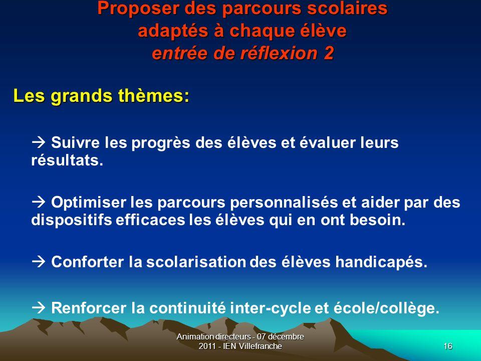 Animation directeurs - 07 décembre 2011 - IEN Villefranche