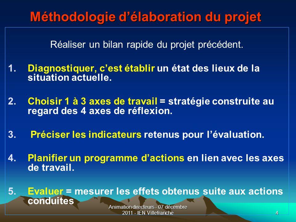 Méthodologie d'élaboration du projet
