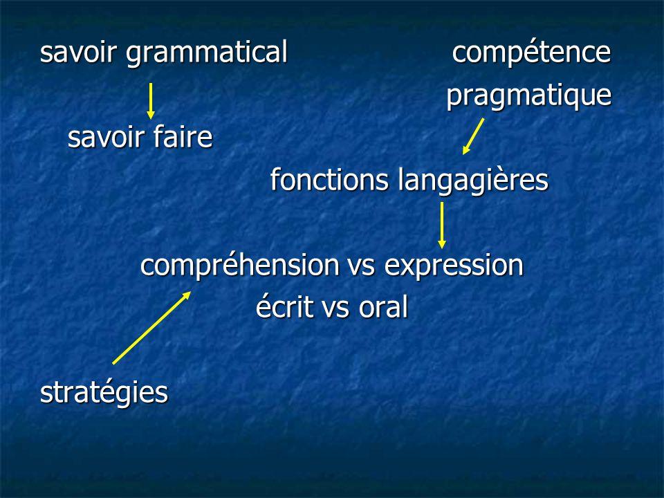 compréhension vs expression