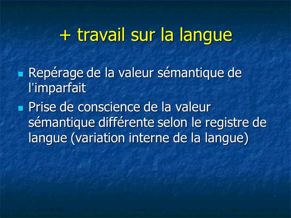 + travail sur la langue Repérage de la valeur sémantique de l'imparfait.