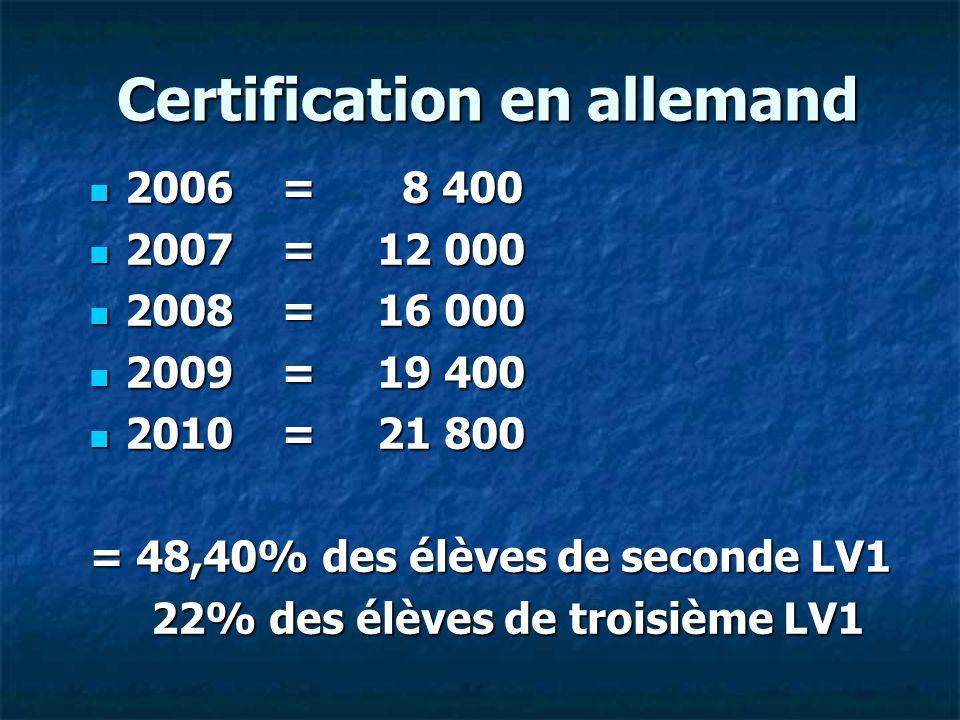 Certification en allemand