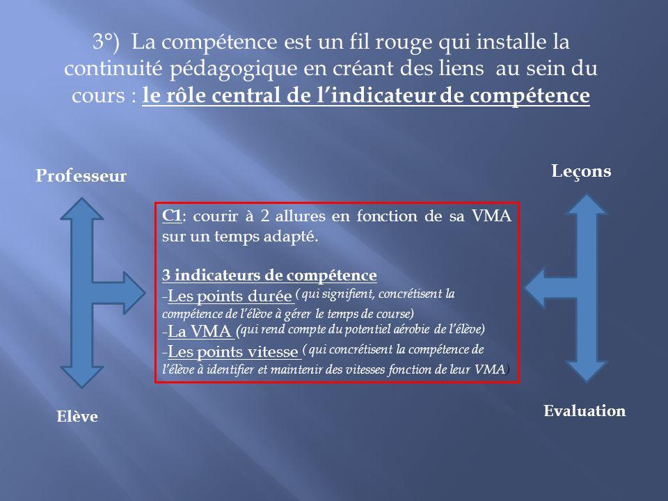 3°) La compétence est un fil rouge qui installe la continuité pédagogique en créant des liens au sein du cours : le rôle central de l'indicateur de compétence