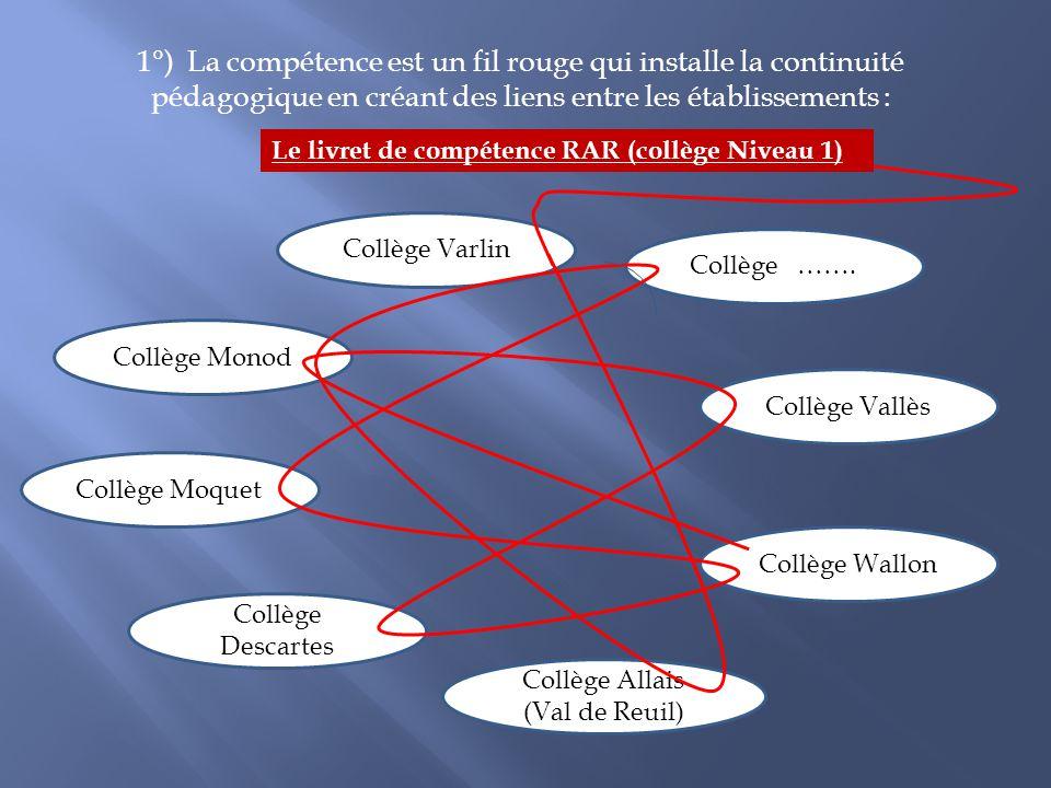 Collège Allais (Val de Reuil)