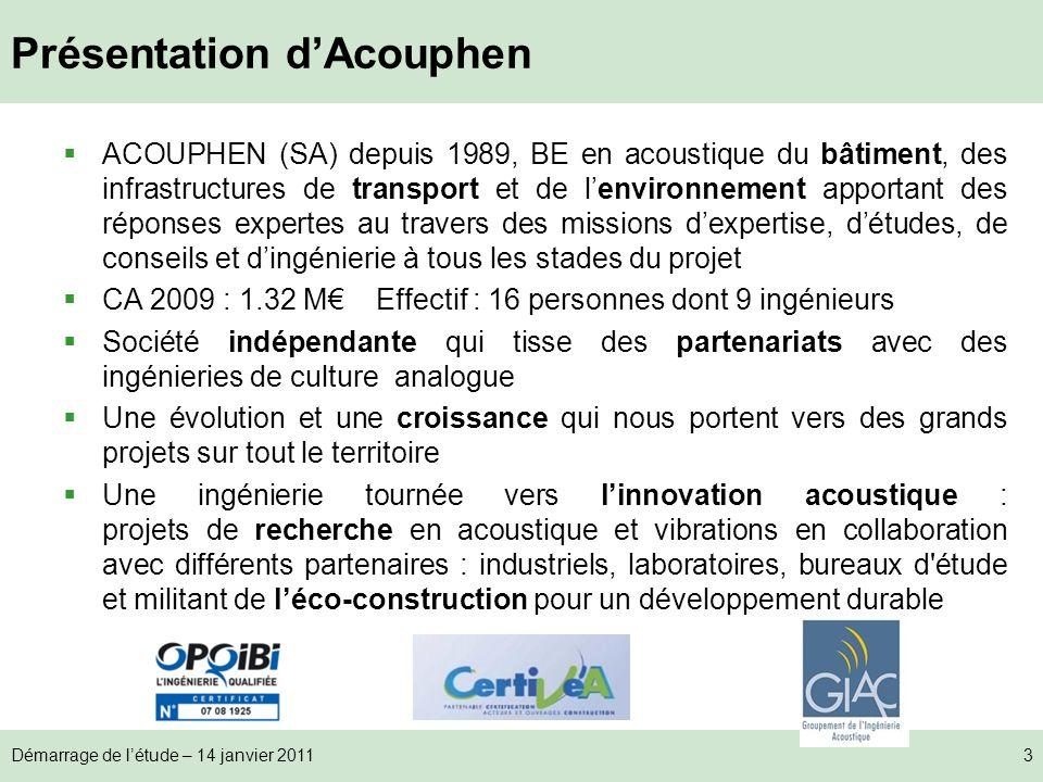 Présentation d'Acouphen