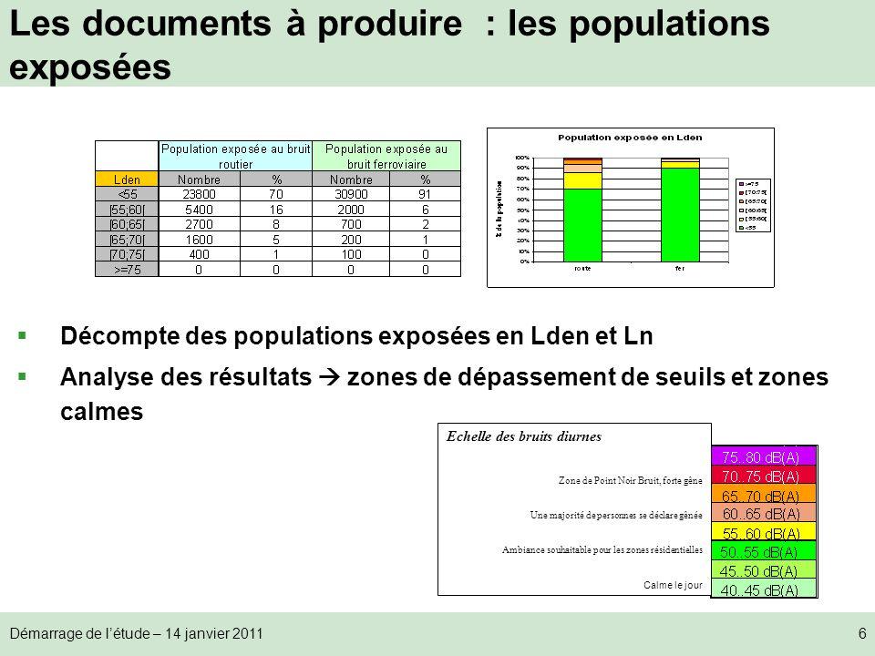 Les documents à produire : les populations exposées