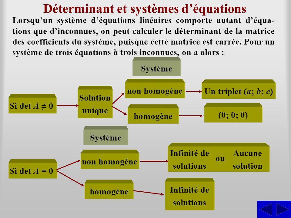 Déterminant et systèmes d'équations