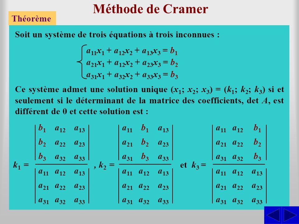 Méthode de Cramer Théorème