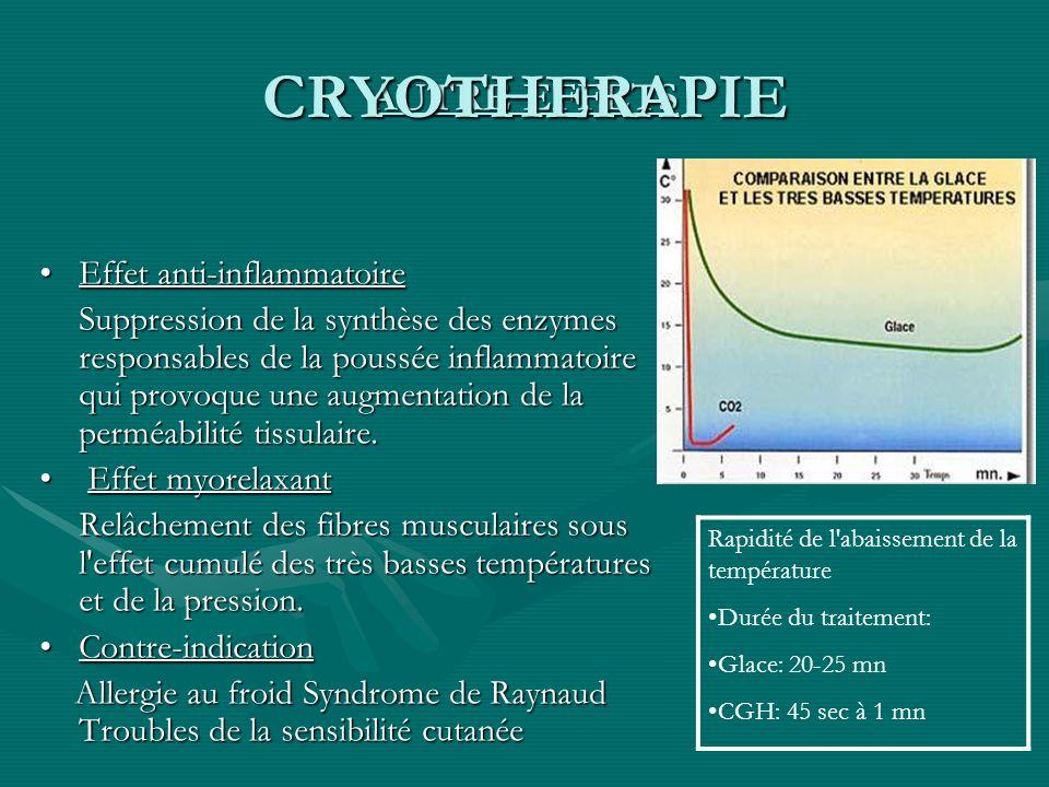 CRYOTHERAPIE AUTRE EFFETS Effet anti-inflammatoire