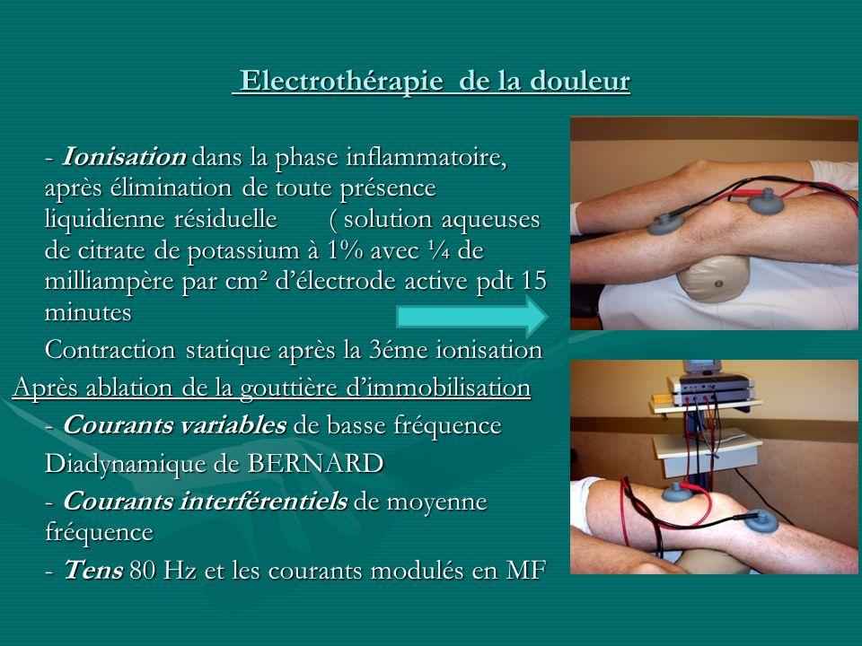 Electrothérapie de la douleur