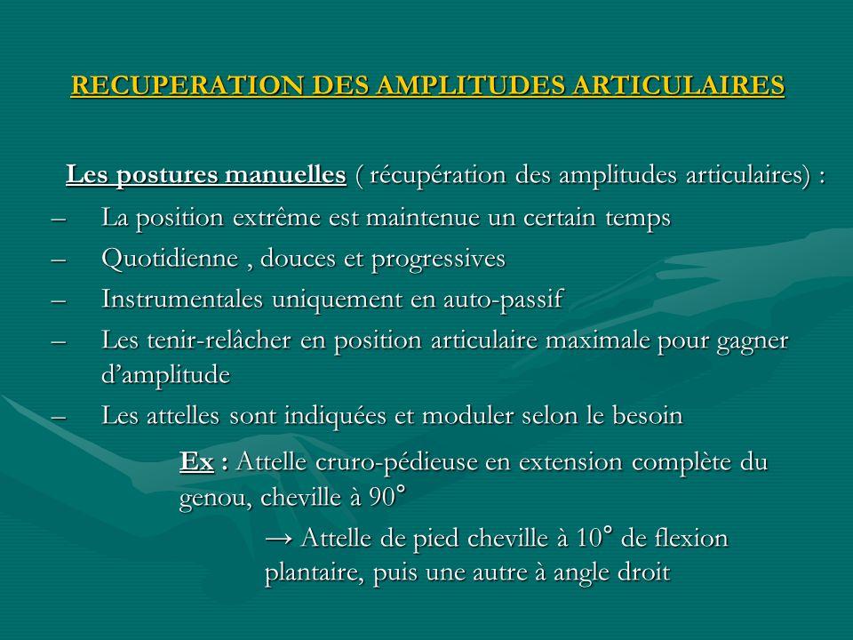RECUPERATION DES AMPLITUDES ARTICULAIRES