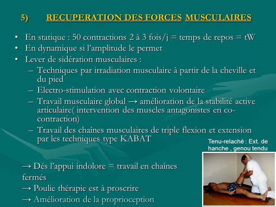 RECUPERATION DES FORCES MUSCULAIRES