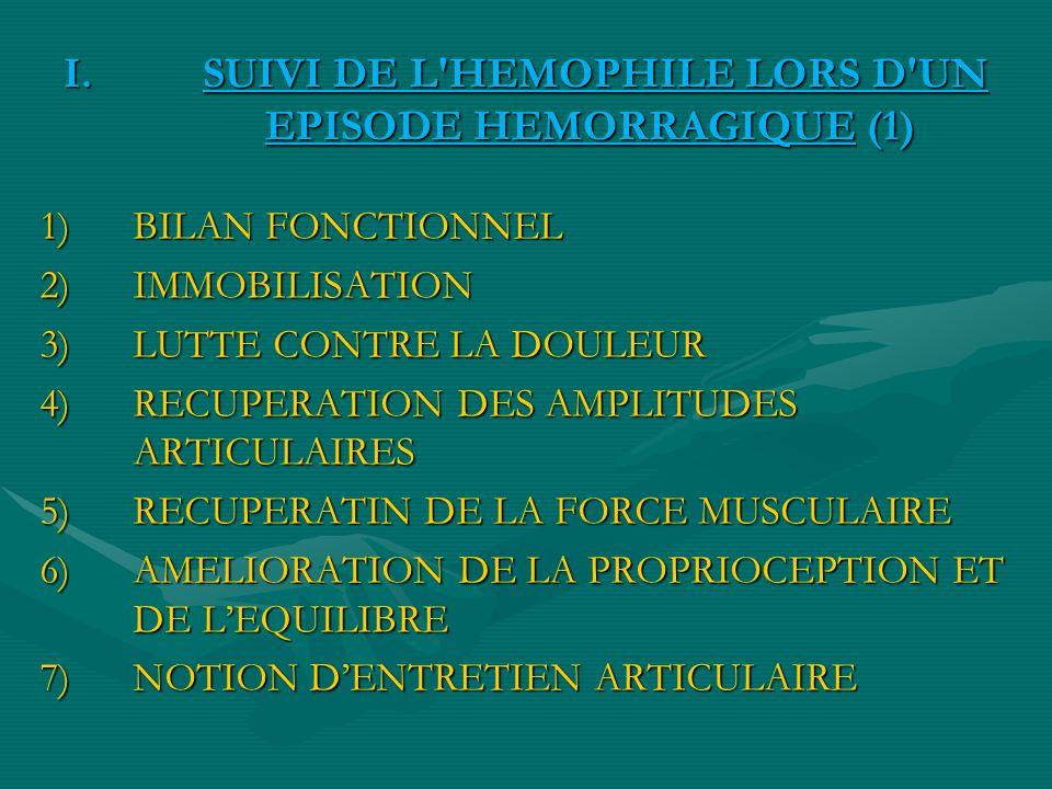 SUIVI DE L HEMOPHILE LORS D UN EPISODE HEMORRAGIQUE (1)