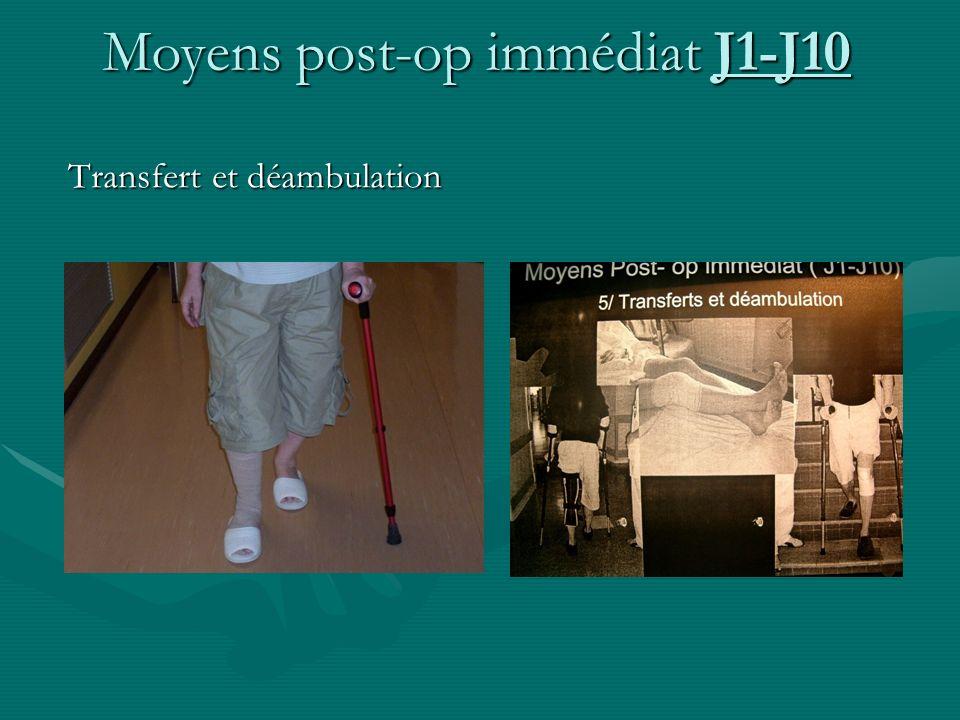 Moyens post-op immédiat J1-J10