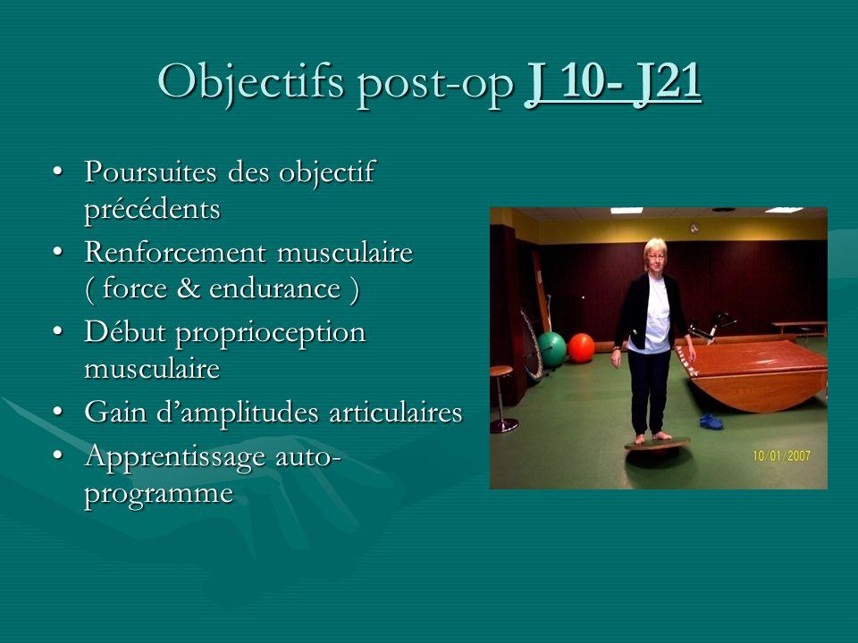 Objectifs post-op J 10- J21 Poursuites des objectif précédents
