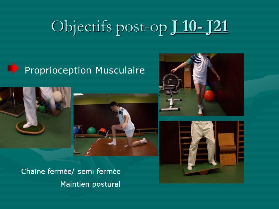 Objectifs post-op J 10- J21 Proprioception Musculaire