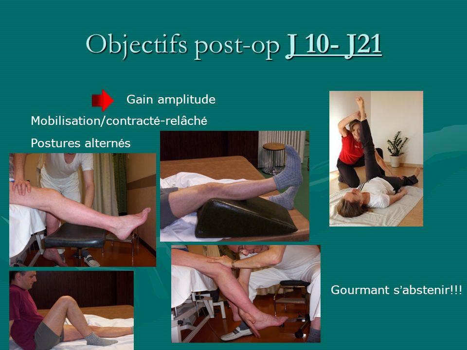 Objectifs post-op J 10- J21 Gain amplitude