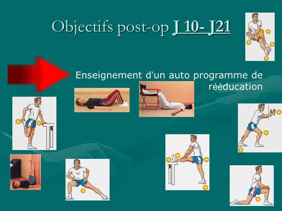 Objectifs post-op J 10- J21 Enseignement d'un auto programme de rééducation