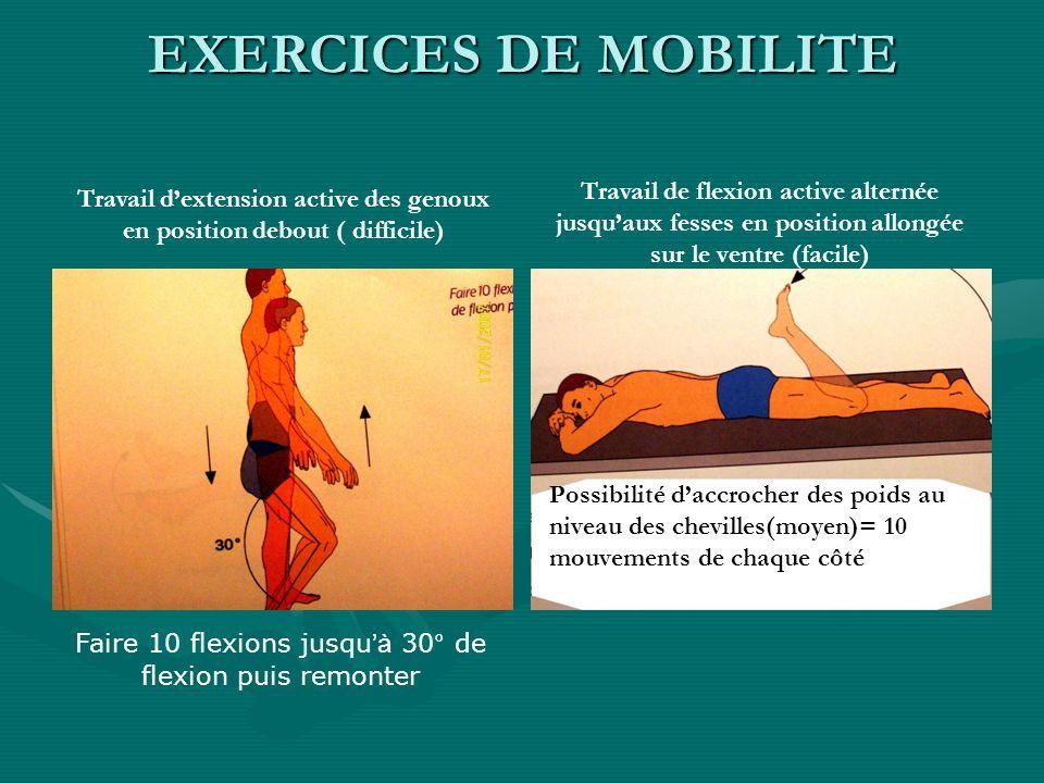 Travail d'extension active des genoux en position debout ( difficile)