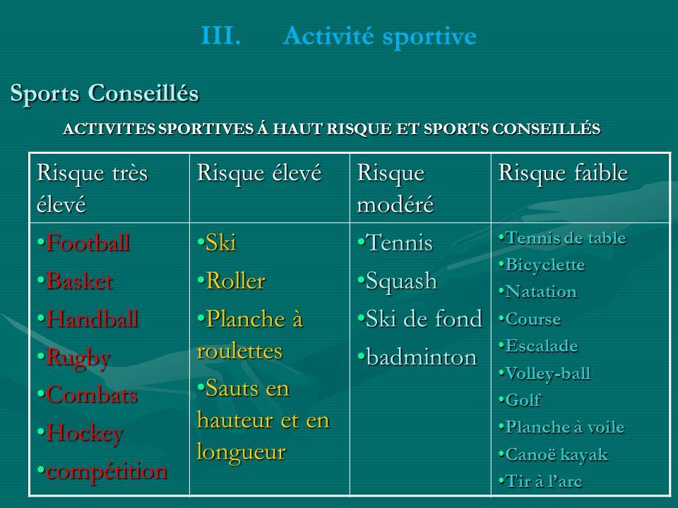 Activité sportive Sports Conseillés Risque très élevé Risque élevé