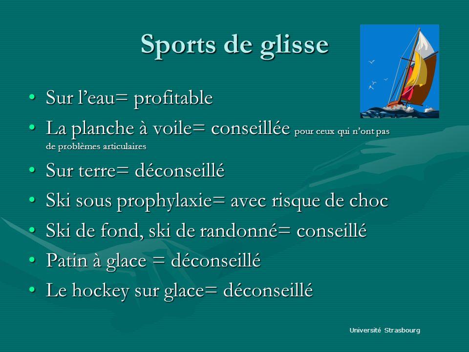 Sports de glisse Sur l'eau= profitable