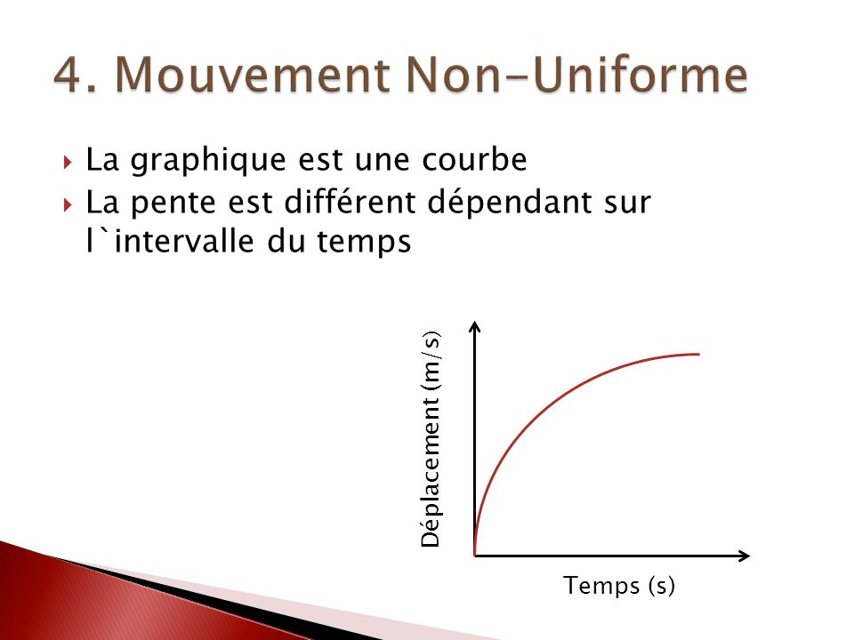 4. Mouvement Non-Uniforme