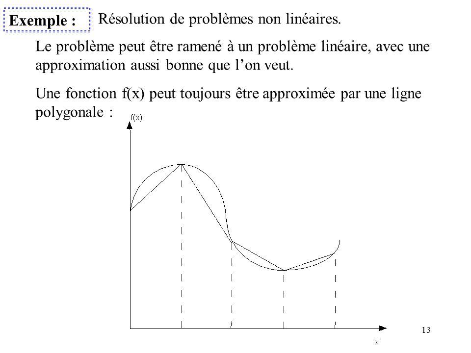 Exemple : Résolution de problèmes non linéaires. Le problème peut être ramené à un problème linéaire, avec une.