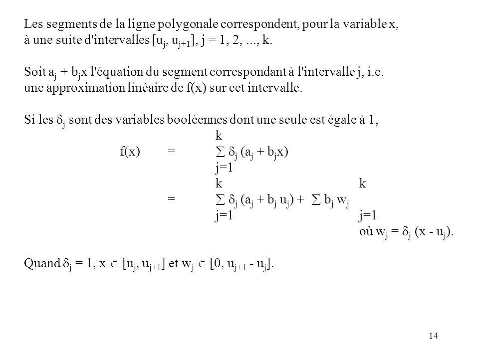 Les segments de la ligne polygonale correspondent, pour la variable x,