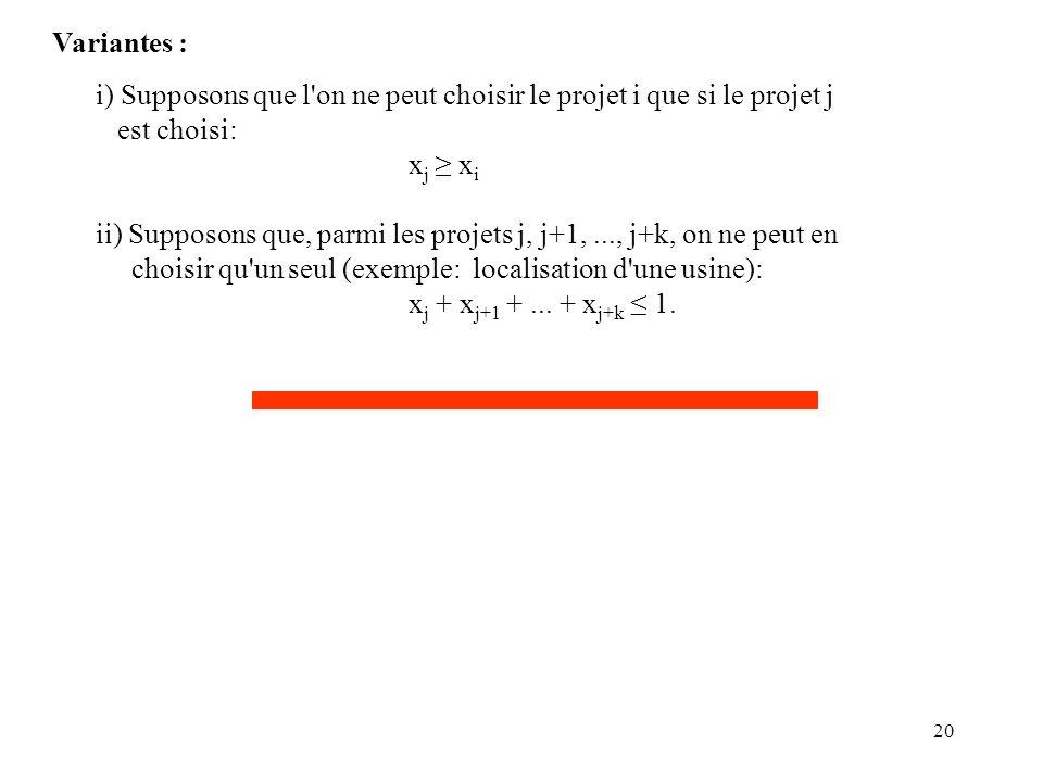 Variantes : i) Supposons que l on ne peut choisir le projet i que si le projet j. est choisi: xj ≥ xi.