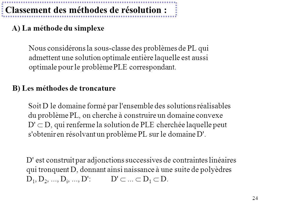Classement des méthodes de résolution :