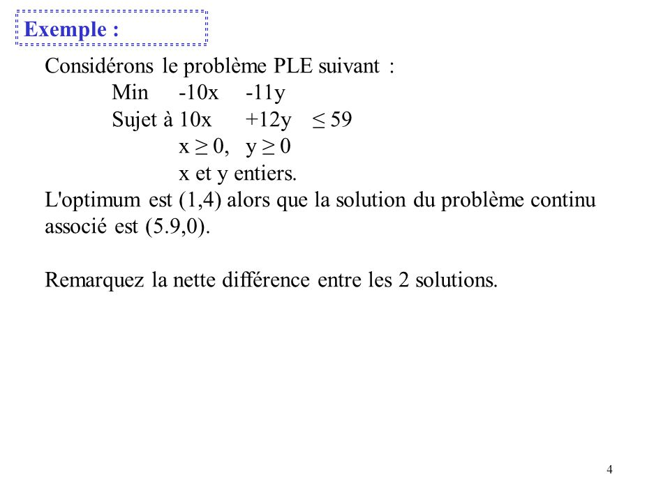 Exemple : Considérons le problème PLE suivant : Min -10x -11y. Sujet à 10x +12y ≤ 59. x ≥ 0, y ≥ 0.