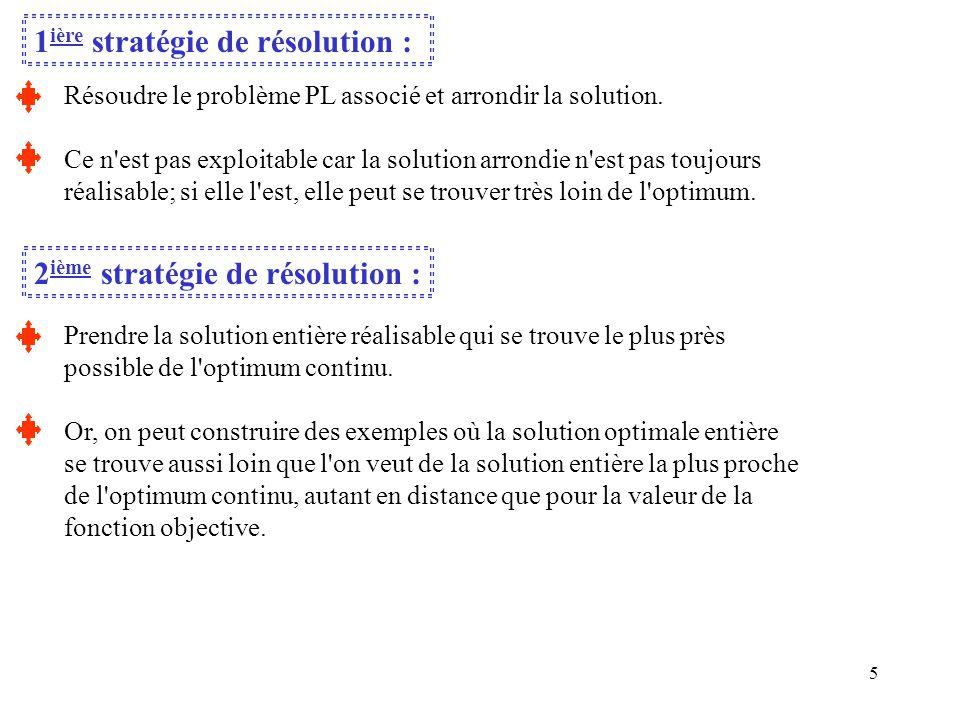 1ière stratégie de résolution :