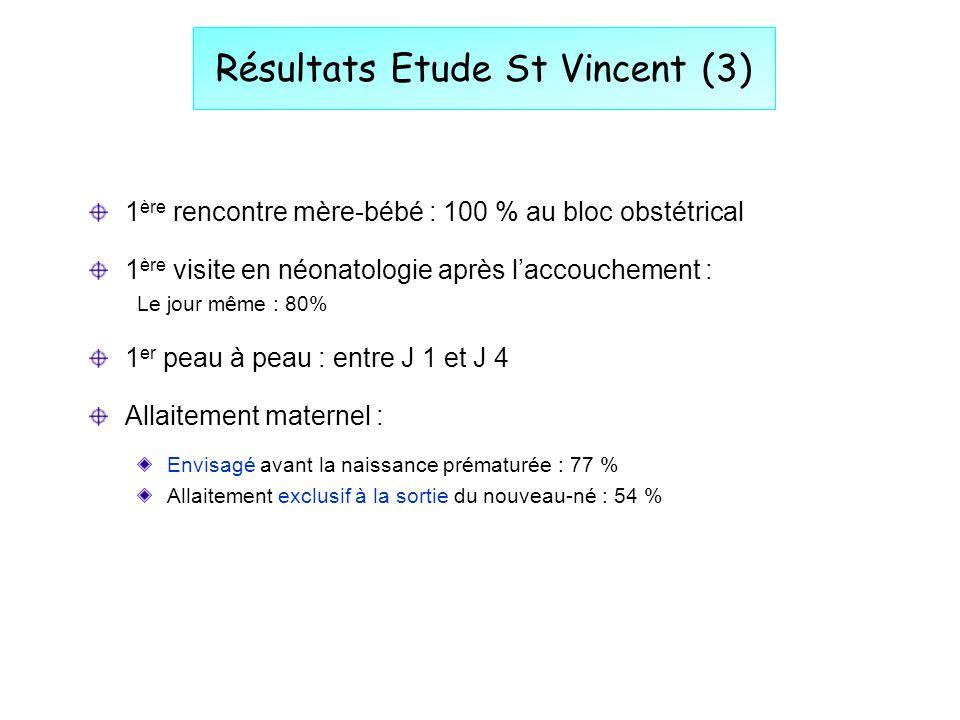 Résultats Etude St Vincent (3)