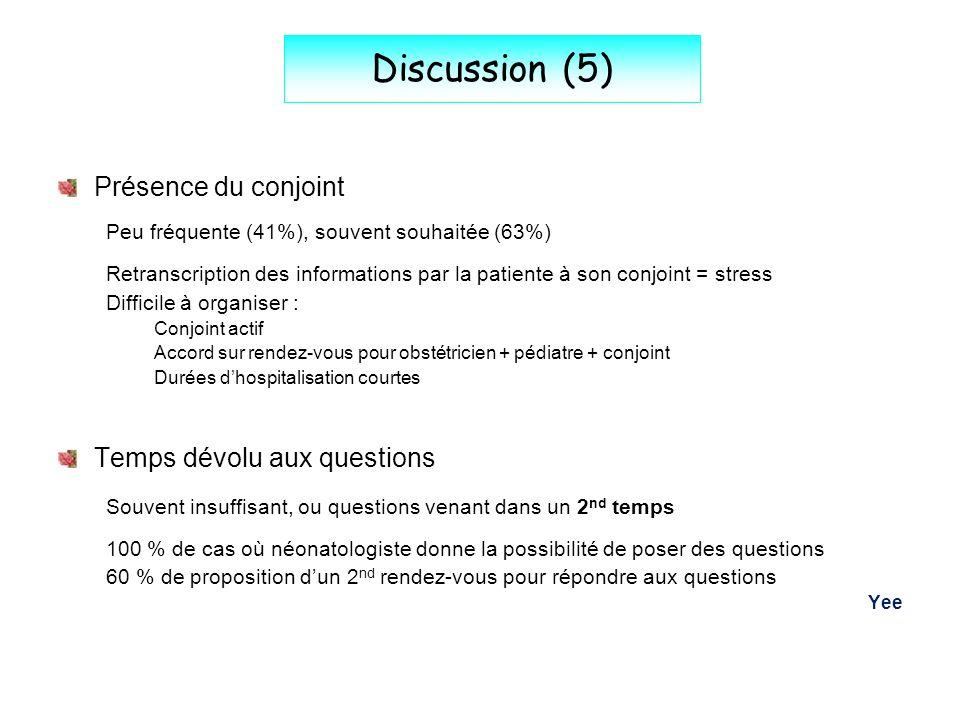 Discussion (5) Présence du conjoint Temps dévolu aux questions