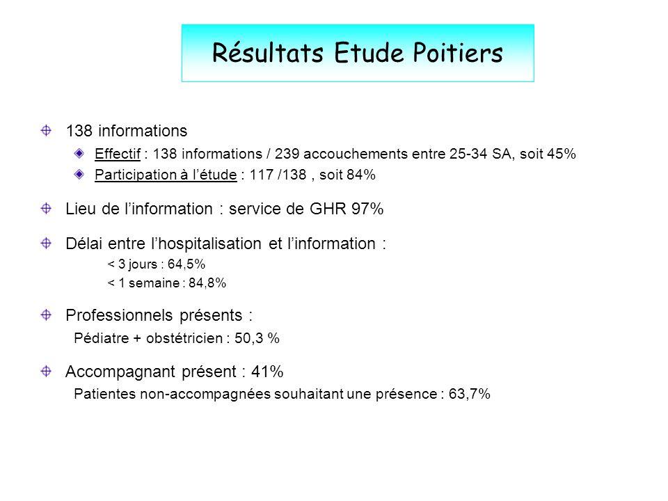 Résultats Etude Poitiers