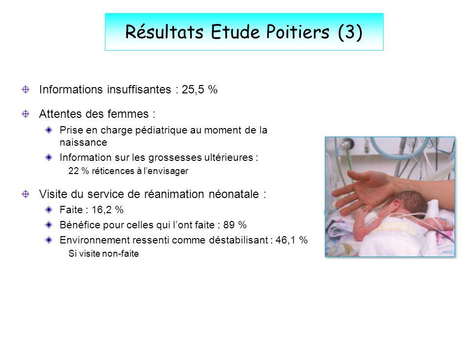 Résultats Etude Poitiers (3)