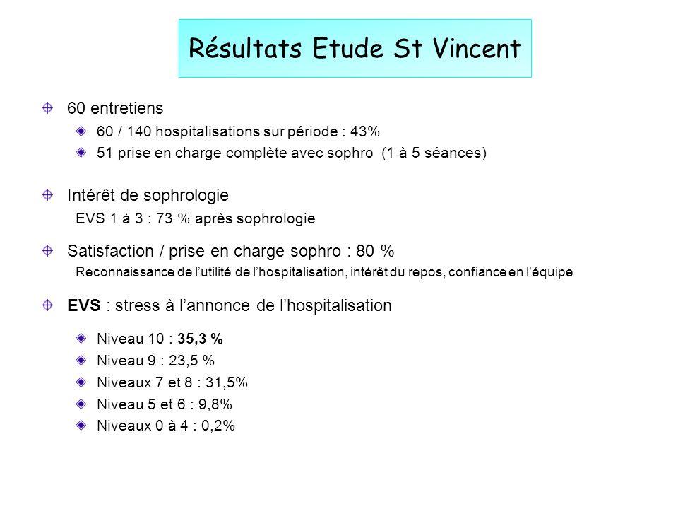 Résultats Etude St Vincent