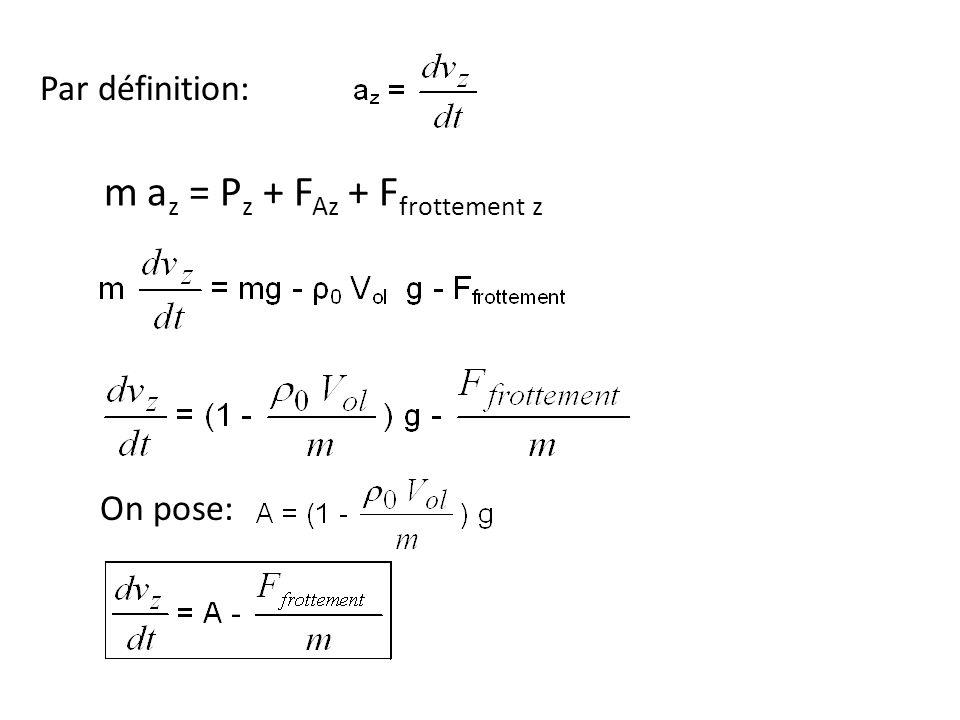 m az = Pz + FAz + Ffrottement z