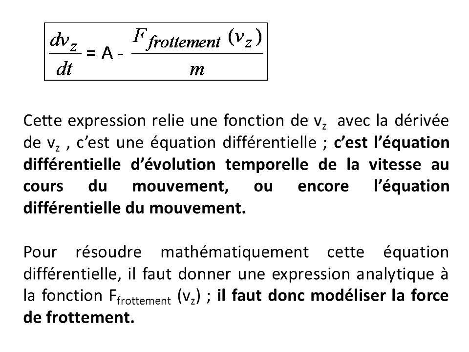 Cette expression relie une fonction de vz avec la dérivée de vz , c'est une équation différentielle ; c'est l'équation différentielle d'évolution temporelle de la vitesse au cours du mouvement, ou encore l'équation différentielle du mouvement.