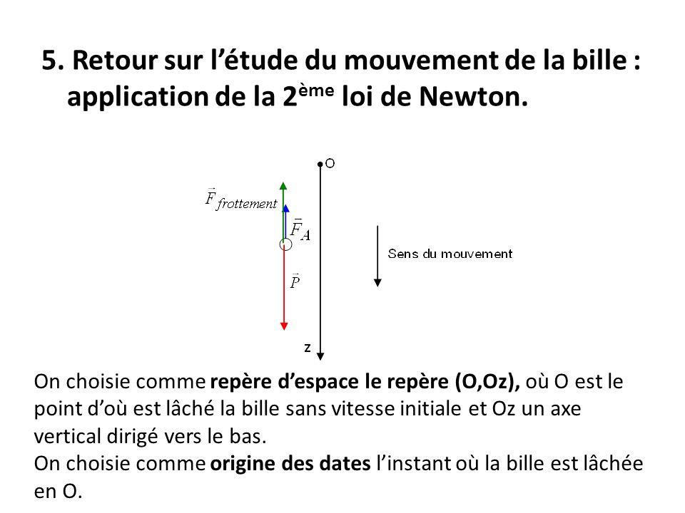5. Retour sur l'étude du mouvement de la bille : application de la 2ème loi de Newton.